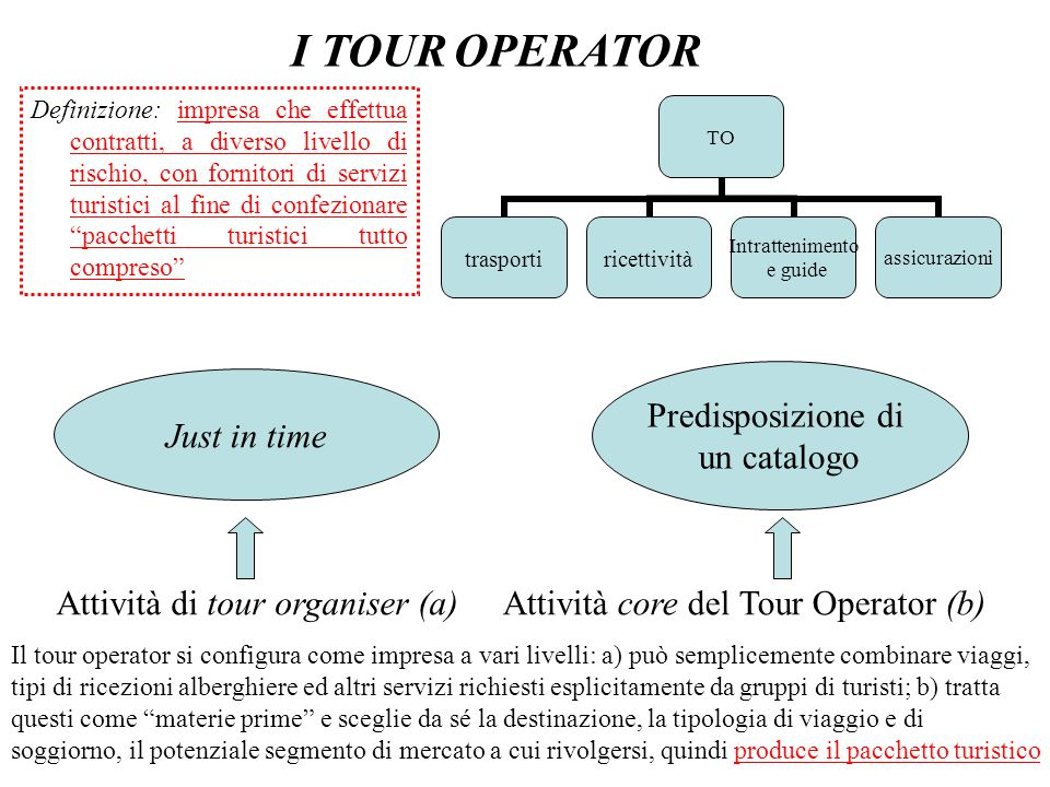 I TOUR OPERATOR Predisposizione di un catalogo Just in time