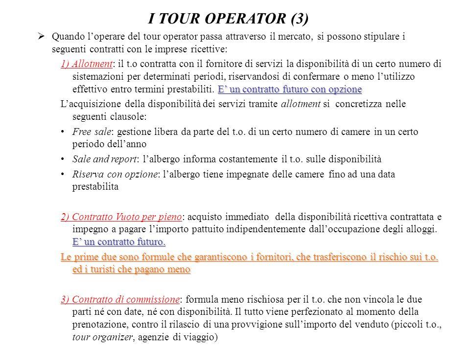 I TOUR OPERATOR (3)
