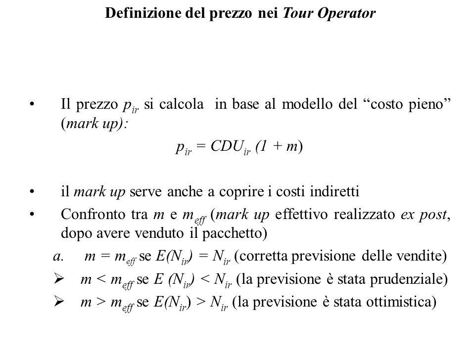 Definizione del prezzo nei Tour Operator