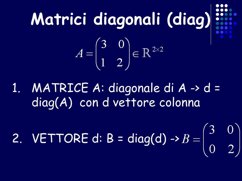 Matrici diagonali (diag)