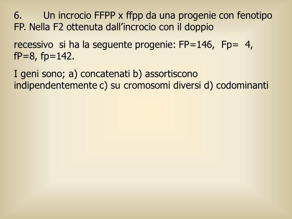 6. Un incrocio FFPP x ffpp da una progenie con fenotipo FP