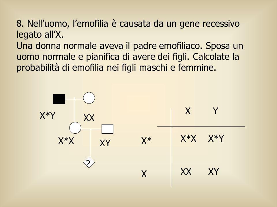 8. Nell'uomo, l'emofilia è causata da un gene recessivo legato all'X.