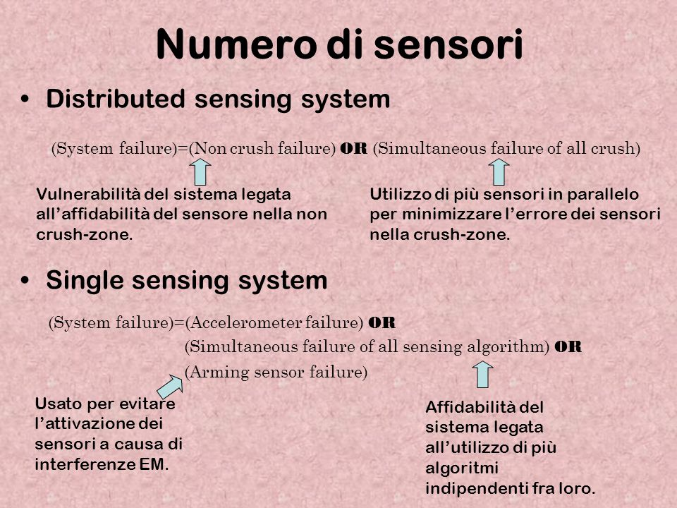 Numero di sensori Distributed sensing system Single sensing system