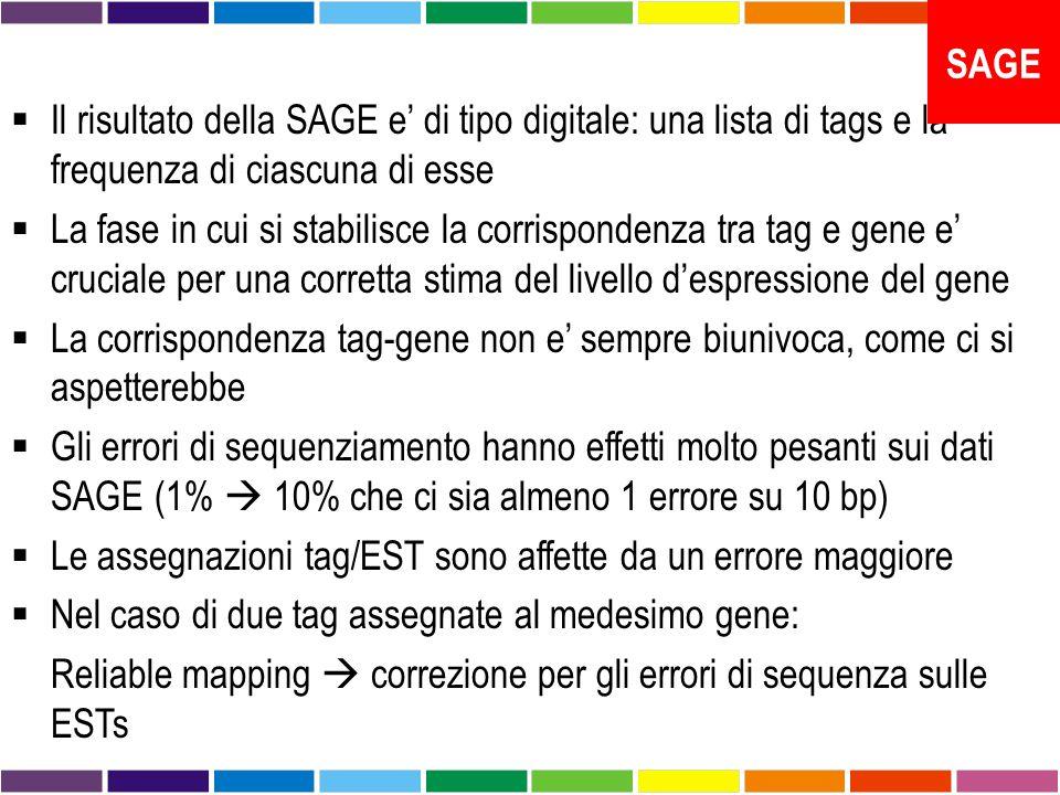 SAGE Il risultato della SAGE e' di tipo digitale: una lista di tags e la frequenza di ciascuna di esse.