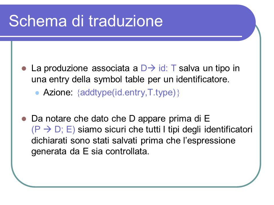 Schema di traduzione La produzione associata a D id: T salva un tipo in una entry della symbol table per un identificatore.