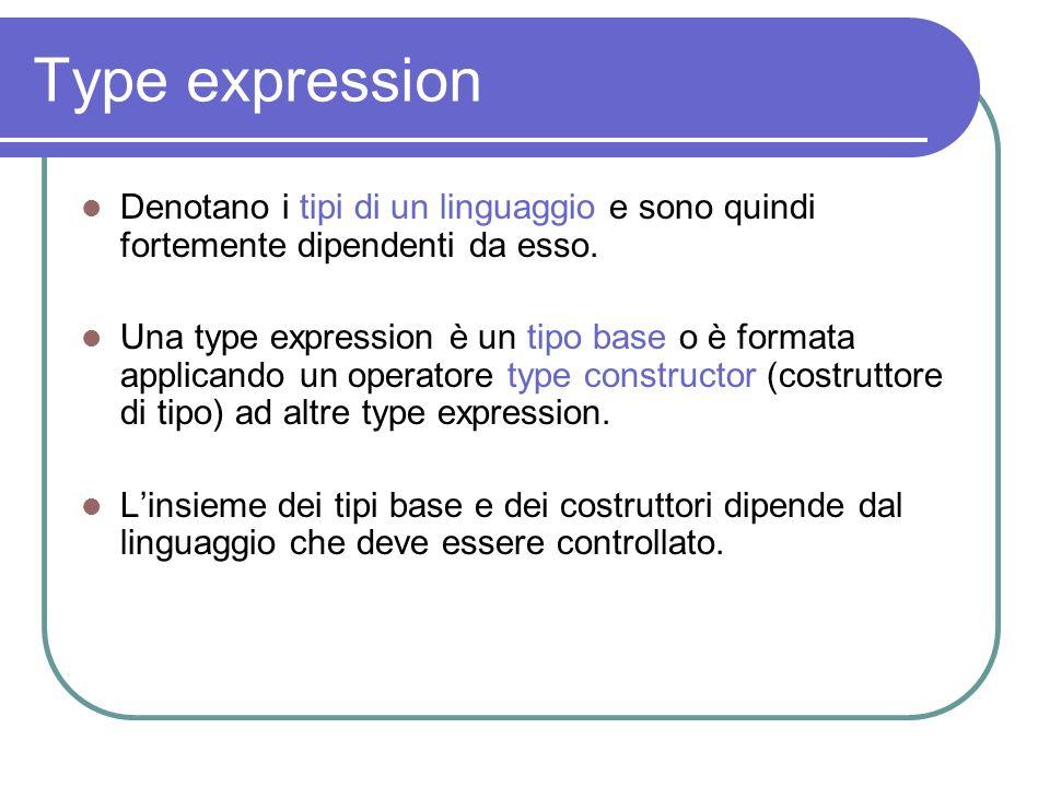 Type expression Denotano i tipi di un linguaggio e sono quindi fortemente dipendenti da esso.