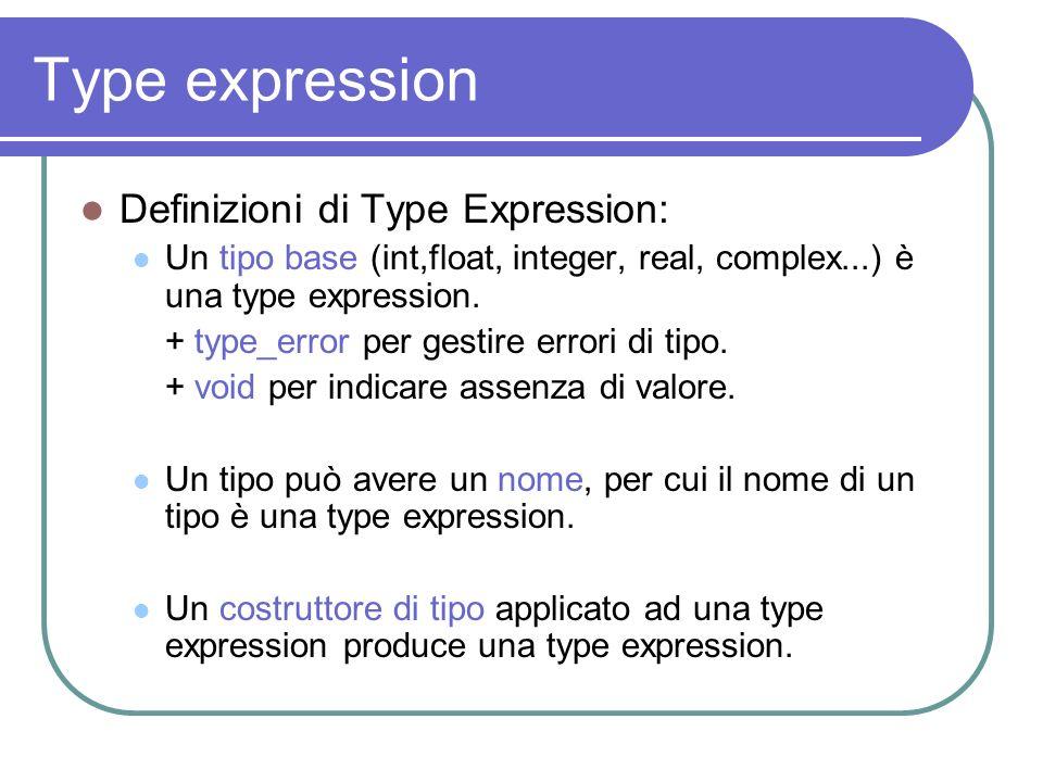 Type expression Definizioni di Type Expression: