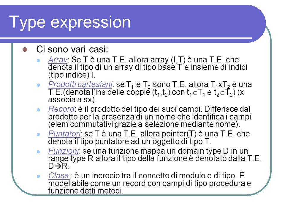 Type expression Ci sono vari casi: