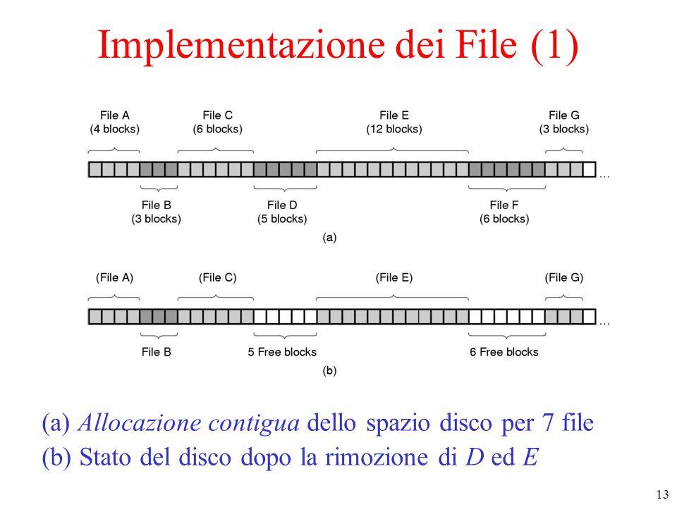 Implementazione dei File (1)