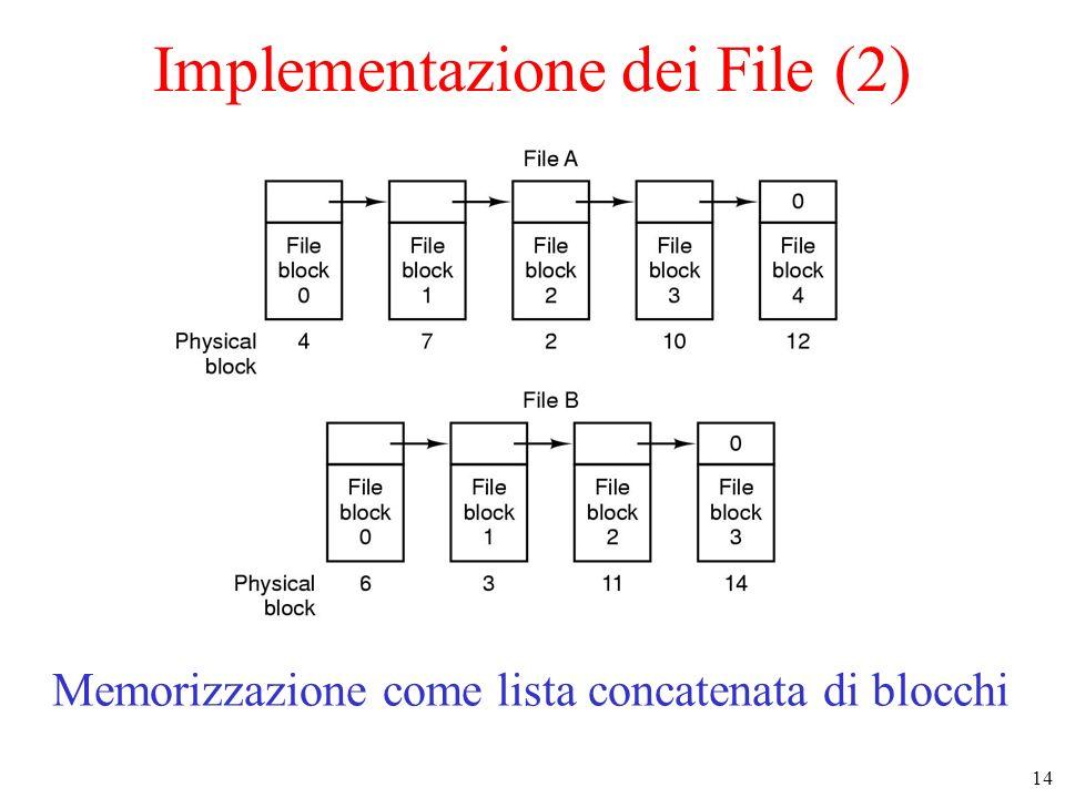 Implementazione dei File (2)