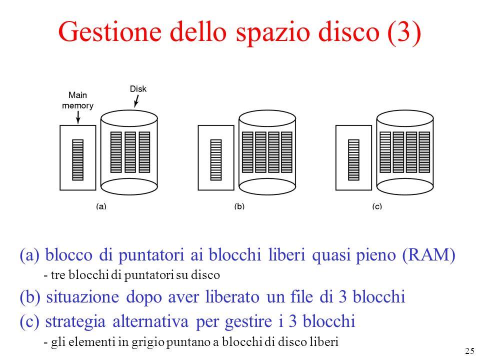 Gestione dello spazio disco (3)