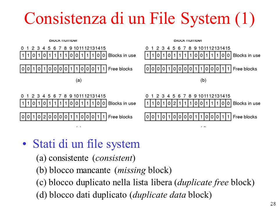 Consistenza di un File System (1)