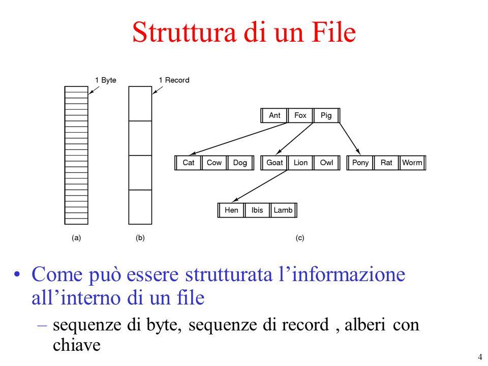 Struttura di un File Come può essere strutturata l'informazione all'interno di un file.