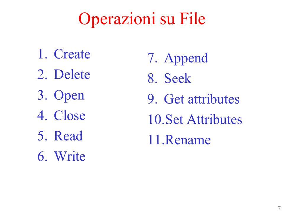 Operazioni su File Create Append Delete Seek Open Get attributes Close