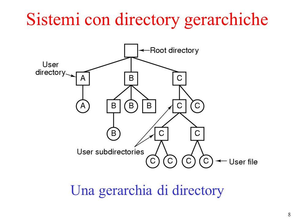 Sistemi con directory gerarchiche