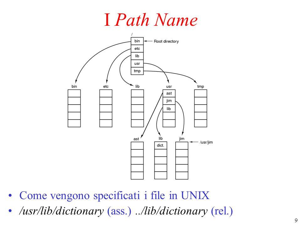 I Path Name Come vengono specificati i file in UNIX