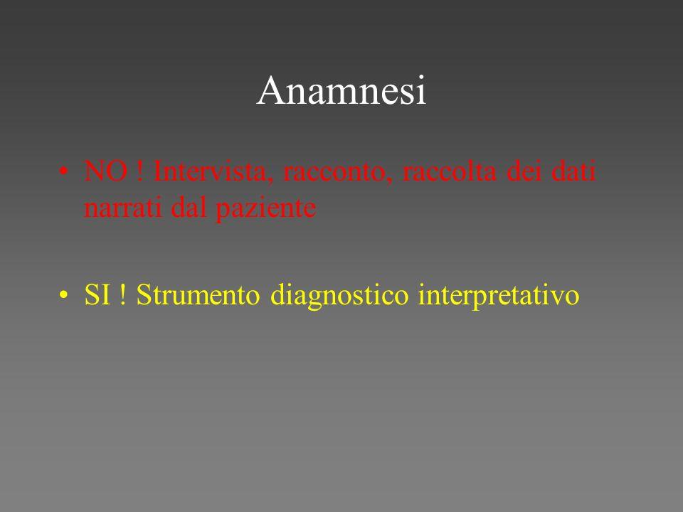 Anamnesi NO . Intervista, racconto, raccolta dei dati narrati dal paziente.