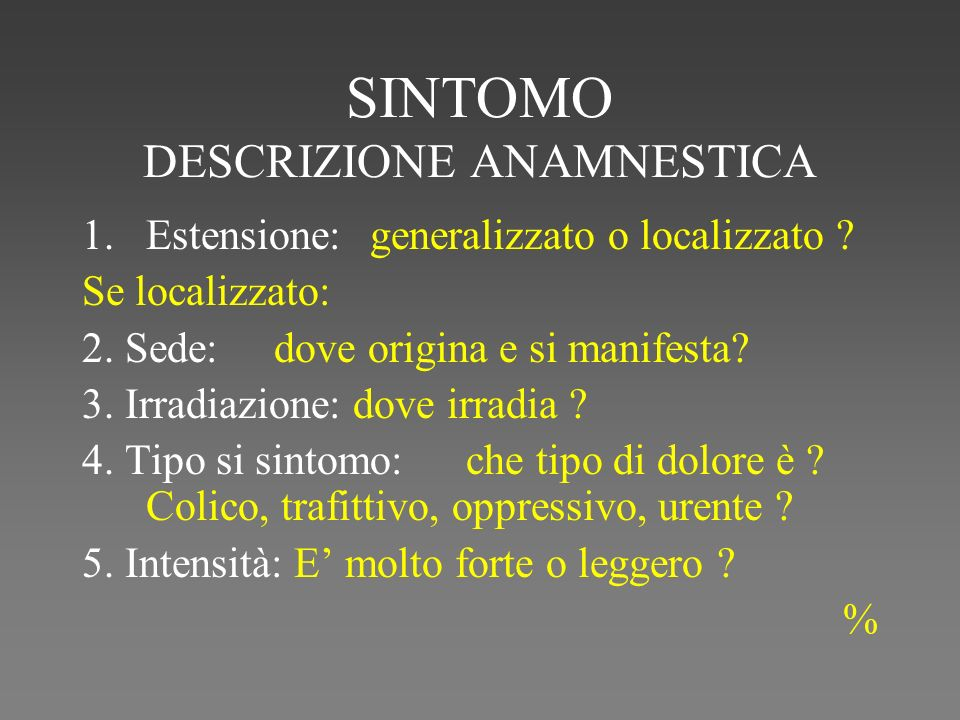 SINTOMO DESCRIZIONE ANAMNESTICA