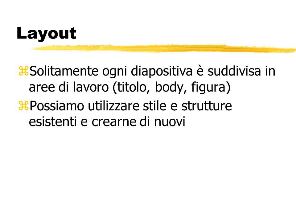 Layout Solitamente ogni diapositiva è suddivisa in aree di lavoro (titolo, body, figura)