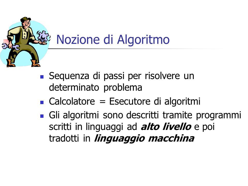 Nozione di Algoritmo Sequenza di passi per risolvere un determinato problema. Calcolatore = Esecutore di algoritmi.
