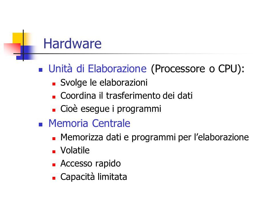 Hardware Unità di Elaborazione (Processore o CPU): Memoria Centrale