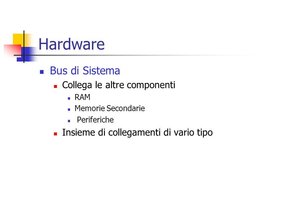 Hardware Bus di Sistema Collega le altre componenti
