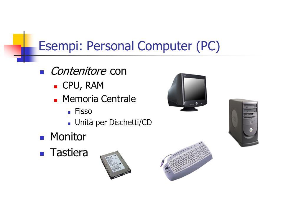 Esempi: Personal Computer (PC)