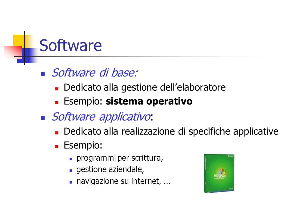 Software Software di base: Software applicativo: