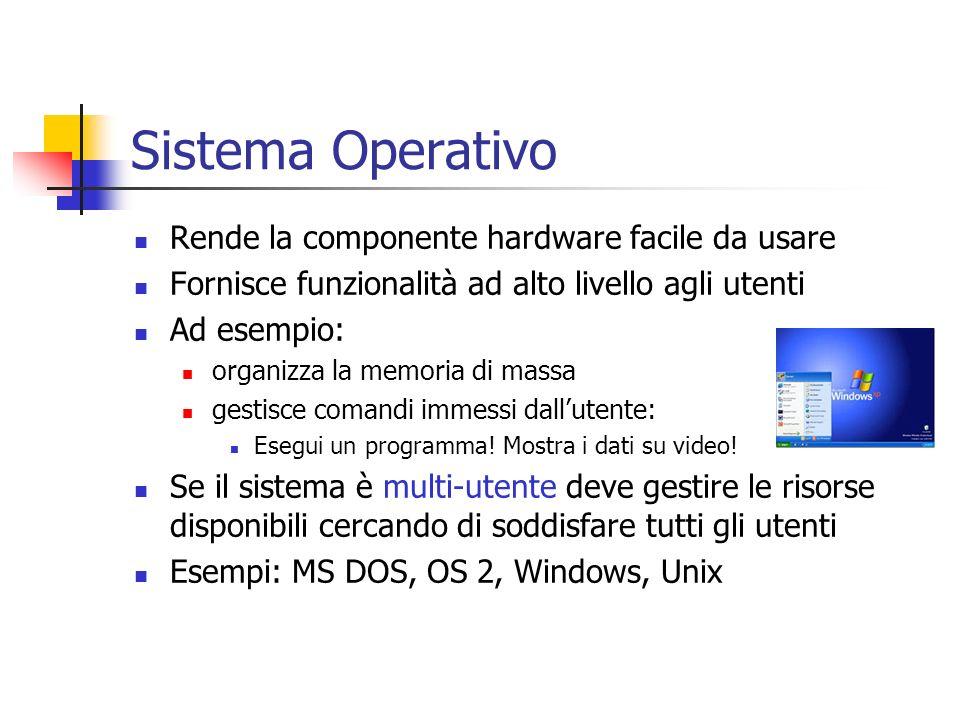Sistema Operativo Rende la componente hardware facile da usare