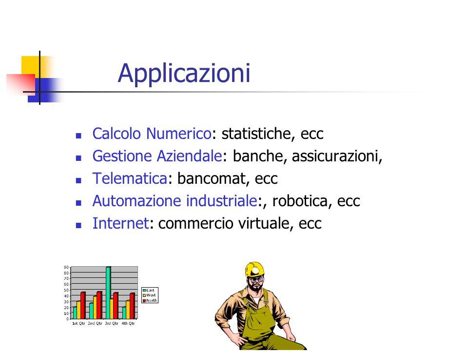 Applicazioni Calcolo Numerico: statistiche, ecc