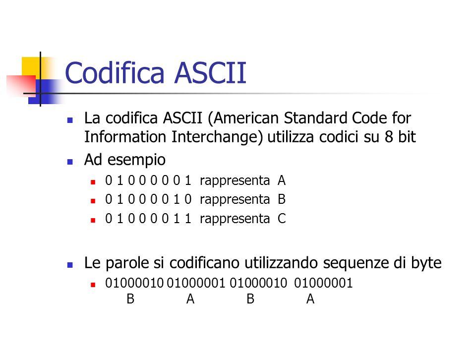 Codifica ASCII La codifica ASCII (American Standard Code for Information Interchange) utilizza codici su 8 bit.