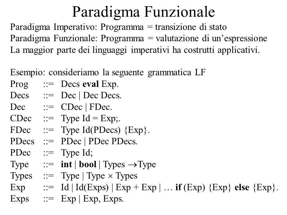 Paradigma Funzionale Paradigma Imperativo: Programma = transizione di stato. Paradigma Funzionale: Programma = valutazione di un'espressione.