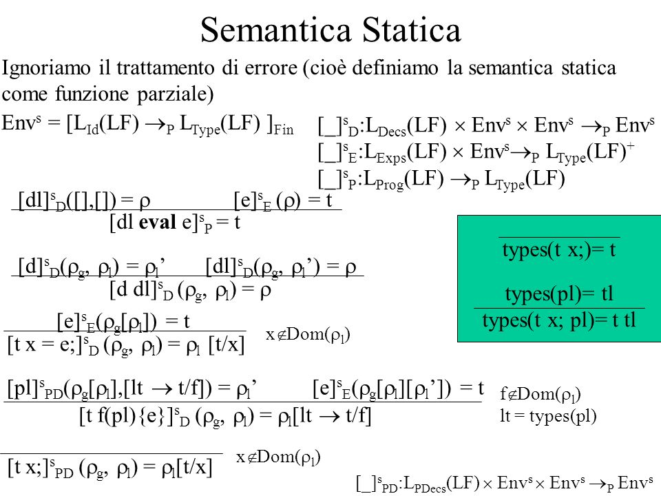 Semantica Statica Ignoriamo il trattamento di errore (cioè definiamo la semantica statica come funzione parziale)