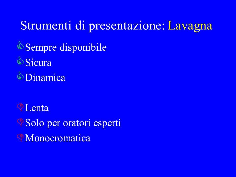 Strumenti di presentazione: Lavagna