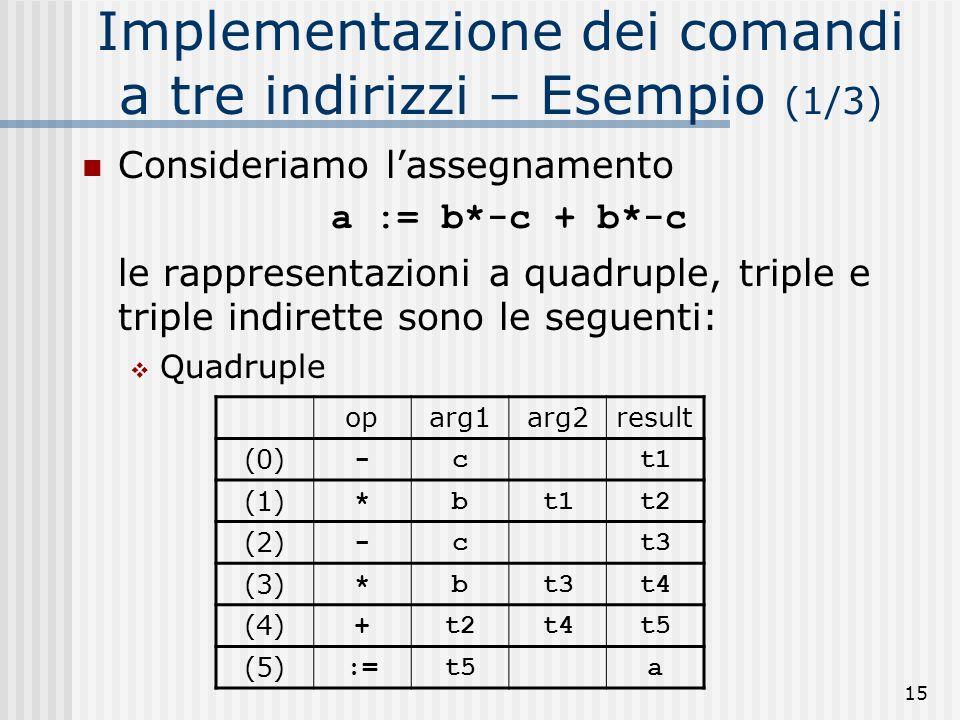 Implementazione dei comandi a tre indirizzi – Esempio (1/3)