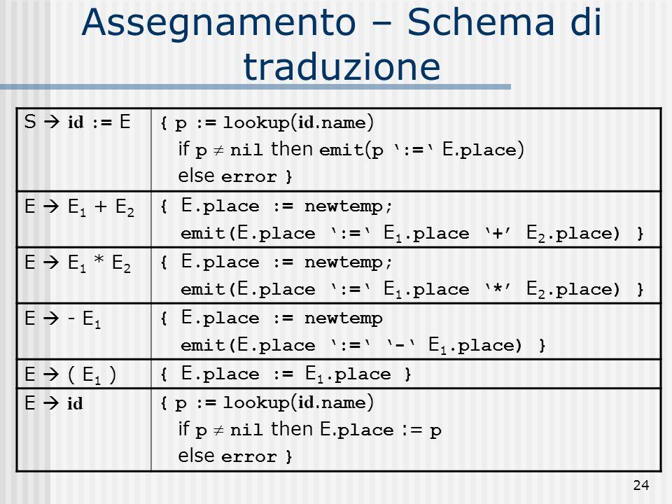 Assegnamento – Schema di traduzione