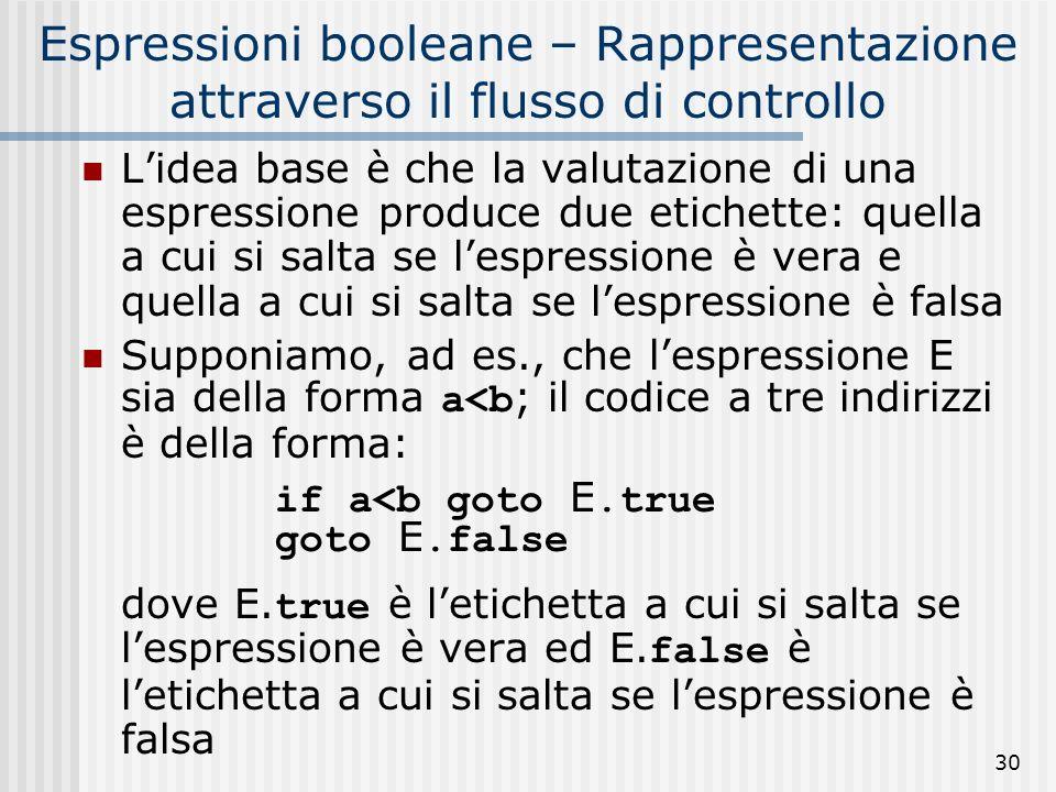 Espressioni booleane – Rappresentazione attraverso il flusso di controllo