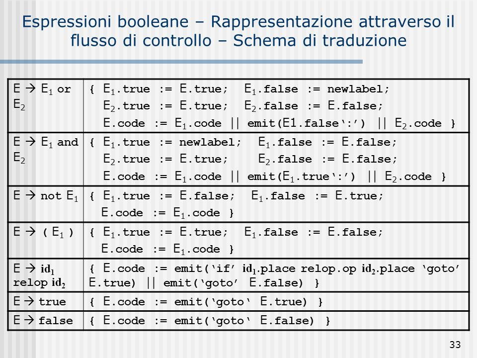 Espressioni booleane – Rappresentazione attraverso il flusso di controllo – Schema di traduzione