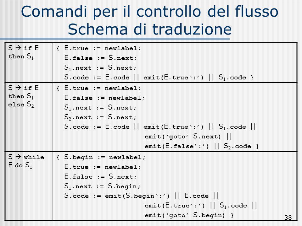 Comandi per il controllo del flusso Schema di traduzione