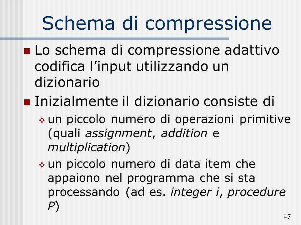 Schema di compressione