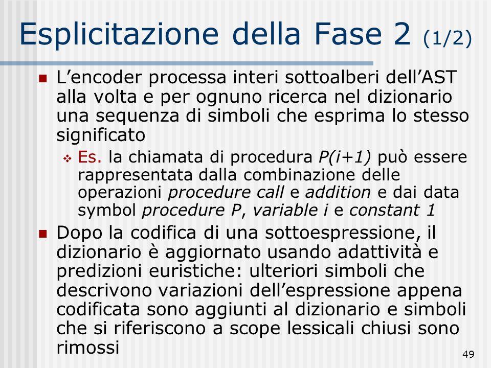 Esplicitazione della Fase 2 (1/2)