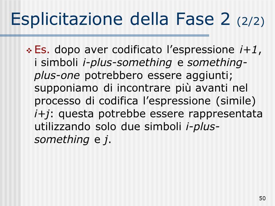 Esplicitazione della Fase 2 (2/2)