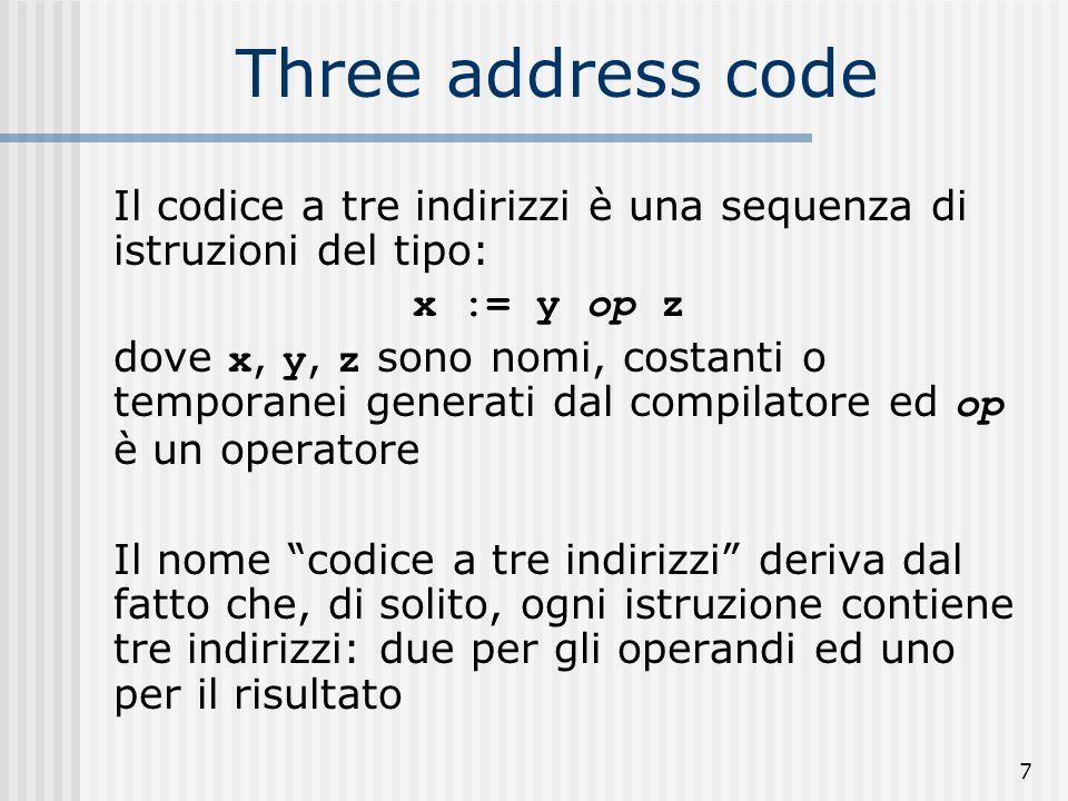 Three address code Il codice a tre indirizzi è una sequenza di istruzioni del tipo: x := y op z.