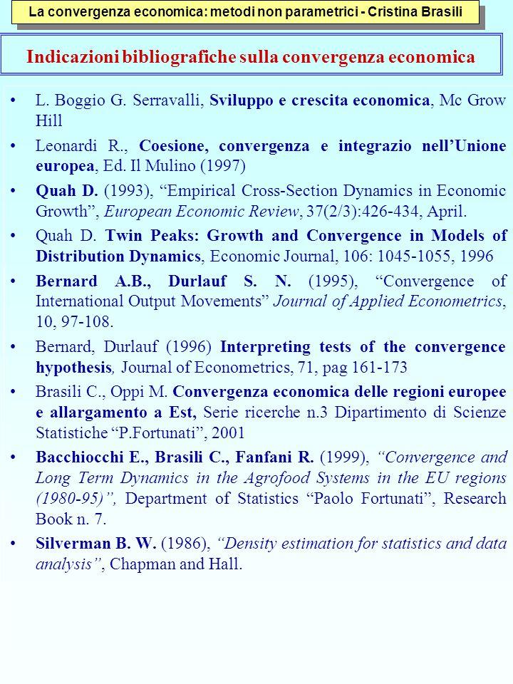 Indicazioni bibliografiche sulla convergenza economica