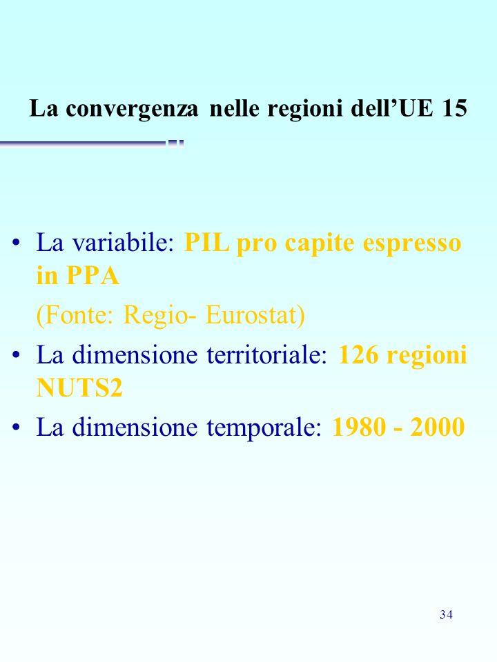 La convergenza nelle regioni dell'UE 15