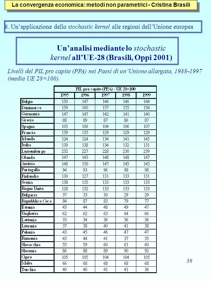 La convergenza economica: metodi non parametrici - Cristina Brasili