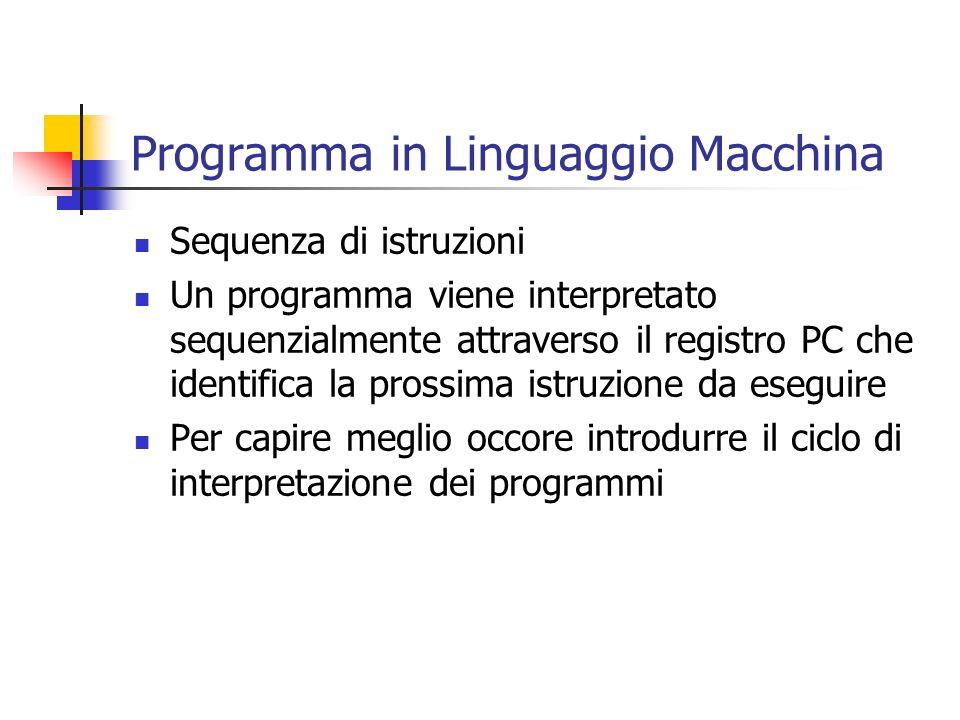 Programma in Linguaggio Macchina
