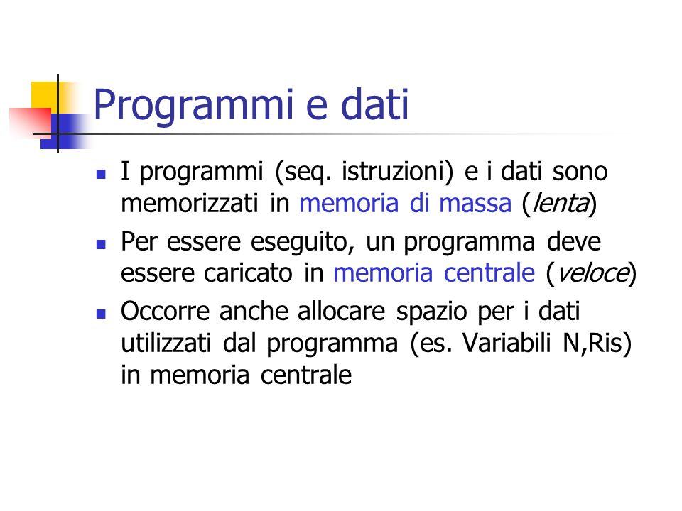 Programmi e dati I programmi (seq. istruzioni) e i dati sono memorizzati in memoria di massa (lenta)