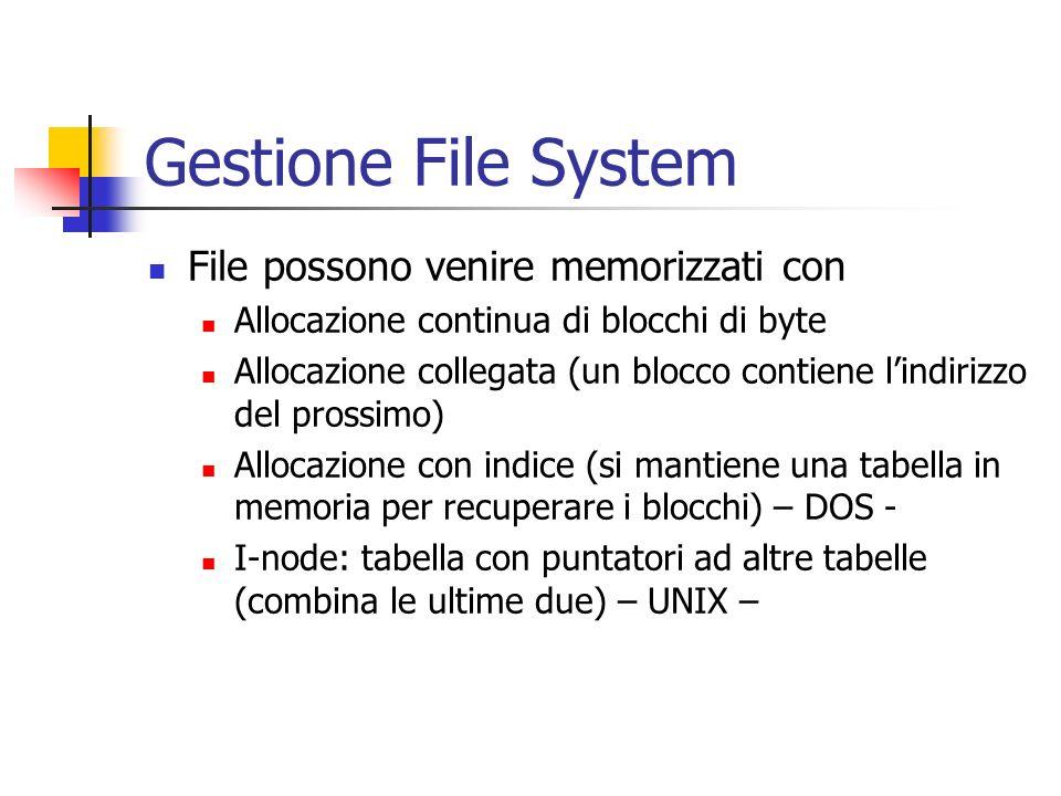 Gestione File System File possono venire memorizzati con