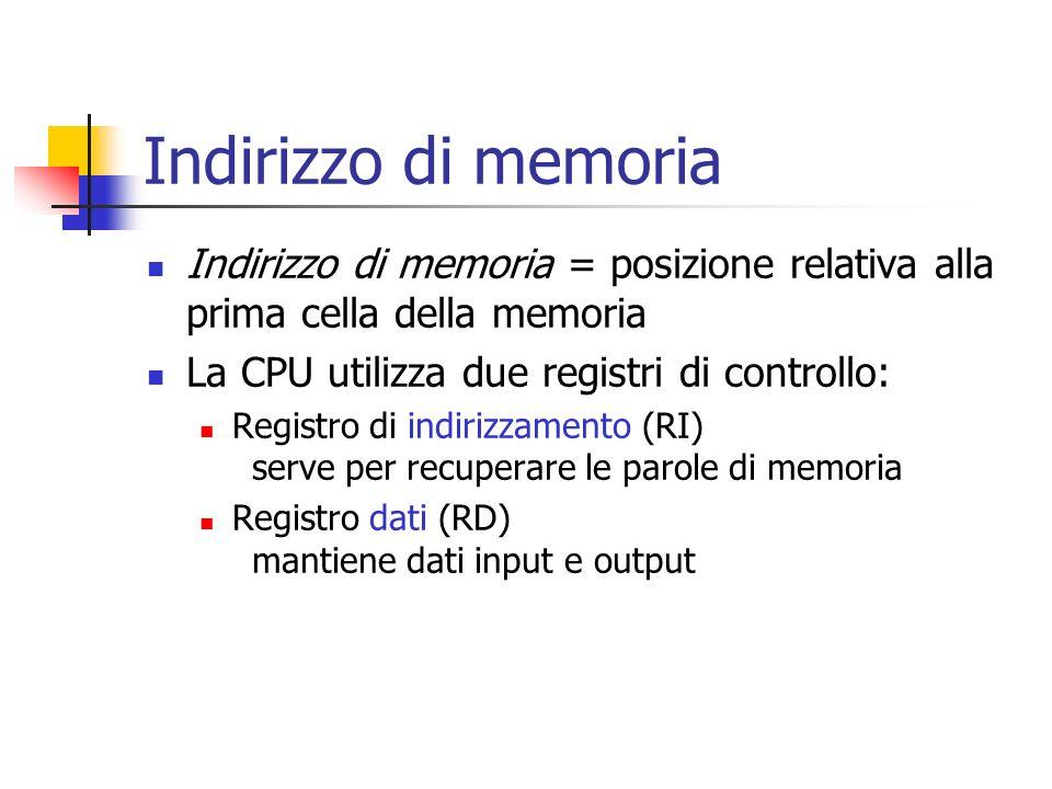 Indirizzo di memoria Indirizzo di memoria = posizione relativa alla prima cella della memoria. La CPU utilizza due registri di controllo: